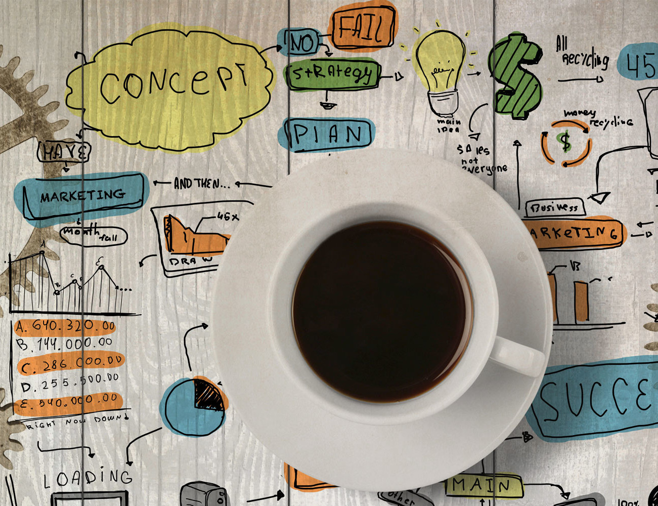 Marketing strategy plan text cloud visualization with cup of coffee.